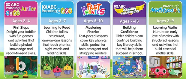 There are five programs in the ABC Reading Eggs learning suite - ABC Reading Eggs Junior, ABC Reading Eggs, Fast Phonics, ABC Reading Eggspress and ABC Mathseeds.